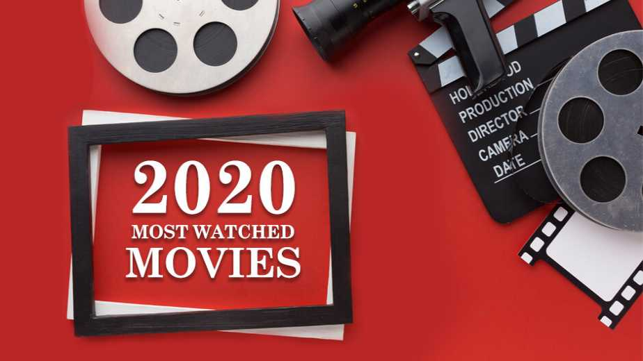 2020 Most Watched Movies