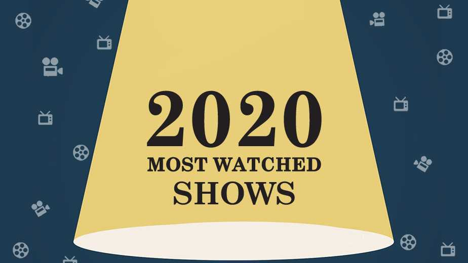 2020 Most Watched Shows